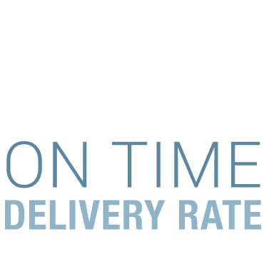 98% On Time Delivery Rate